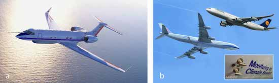 (a) The HALO research aircraft allows for operation of in-situ and remote sensing GHG instruments; (b) IAGOS aircraft provide regular information on atmospheric composition.
